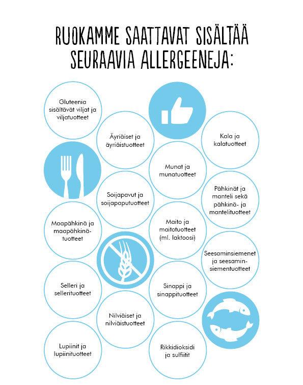 Ruokamme saattavat sisältää seuraavia allergeeneja:  Gluteenia sisältävät viljat eli vehnä, ruis, ohra, kaura ja niistä valmistetut tuotteet Äyriäiset ja äyriäistuotteet Kananmunat ja munatuotteet Kalat ja kalatuotteet Maapähkinät ja maapähkinätuotteet Soijapavut ja soijapaputuotteet Maito ja maitotuotteet (laktoosi mukaan lukien) Pähkinät ja pähkinätuotteet Selleri ja sellerituotteet Sinappi ja sinappituotteet Seesaminsiemenet ja seesaminsiementuotteet Rikkidioksidi ja sulfiitit Lupiinit ja lupiinituotteet Nilviäiset ja nilviäistuotteet